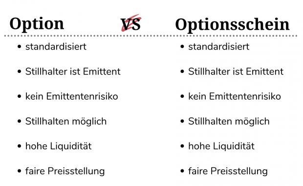 Option vs Optionsschein