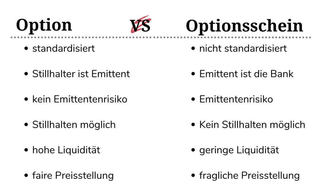 Option vs Optionsschein - Gemeinsamkeiten und Unterschiede - Was ist besser?