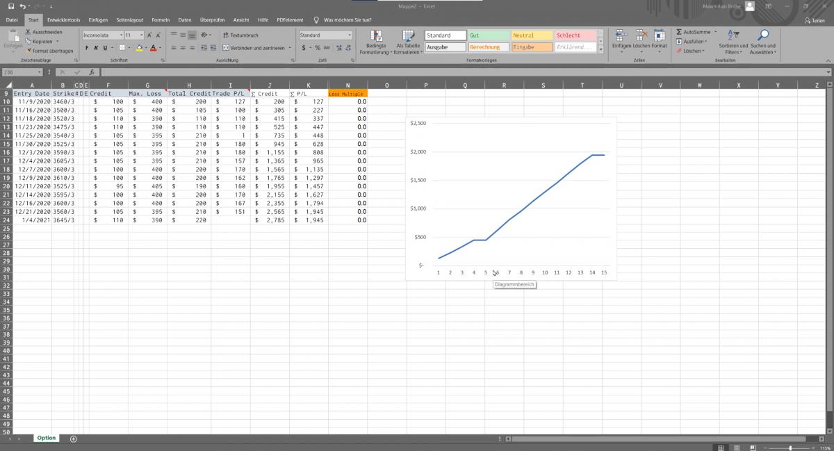 Trading Journal Beispiel in Excel